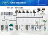 Seec-8000-1 Integrated Automation System