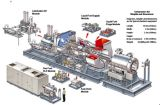 Gas Turbine Cogeneration Units (QDR70)